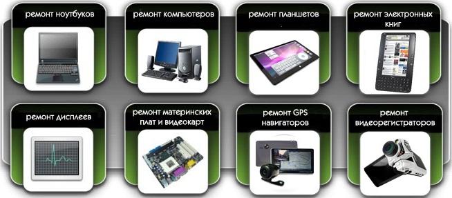 Ремонт компьютеров на дому саратов кировский район